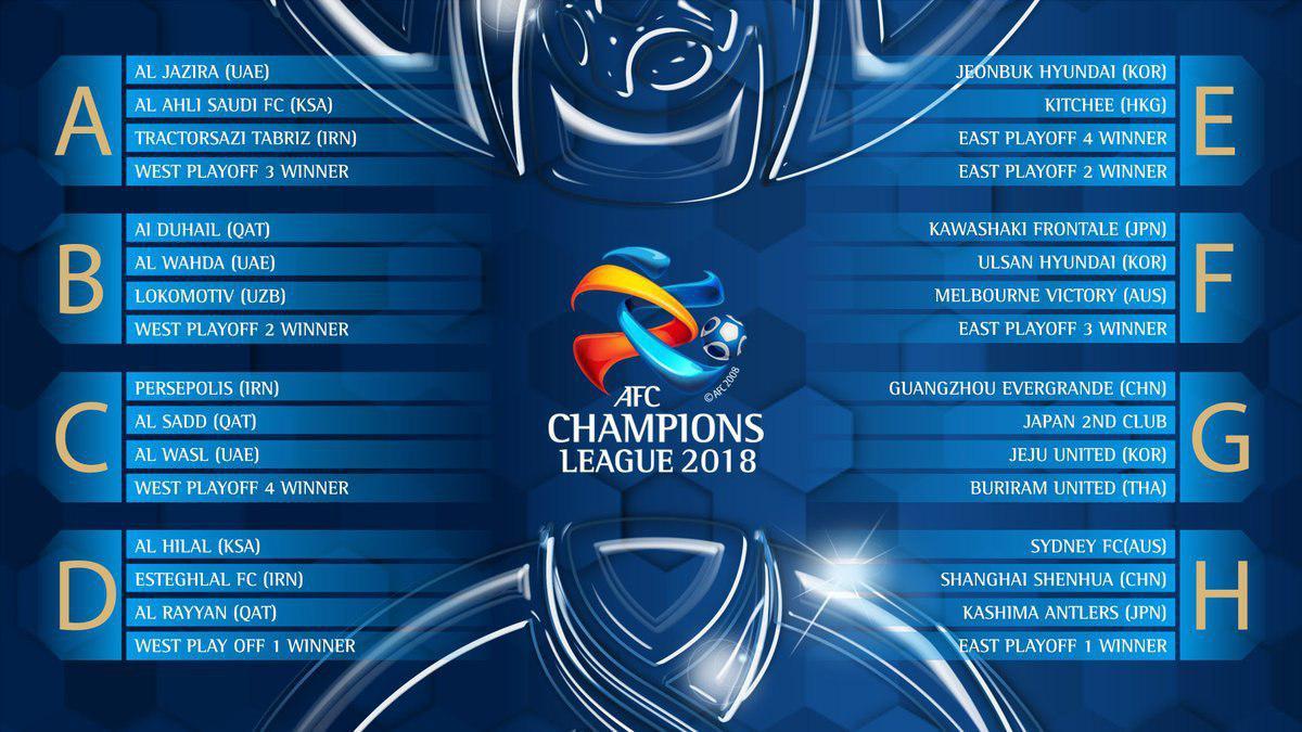 استقلال در سختترین گروه تاریخ لیگ قهرمانان آسیا